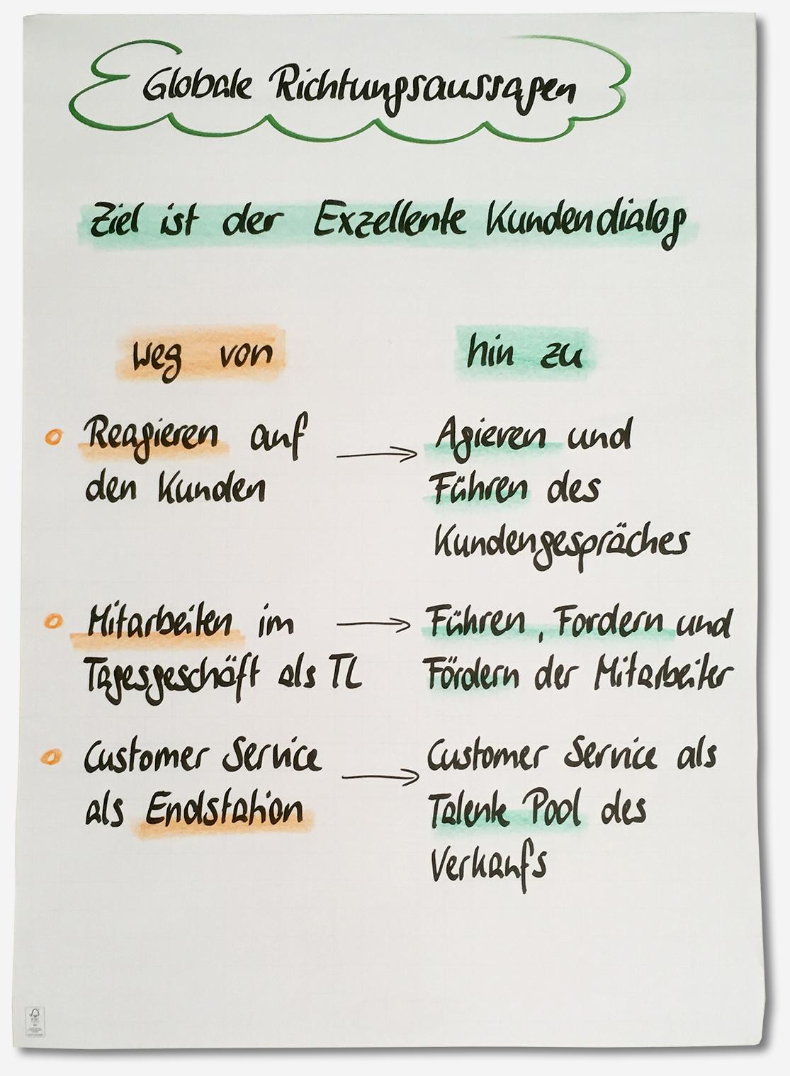 """Chart """"Globale Richtungsaussagen"""""""